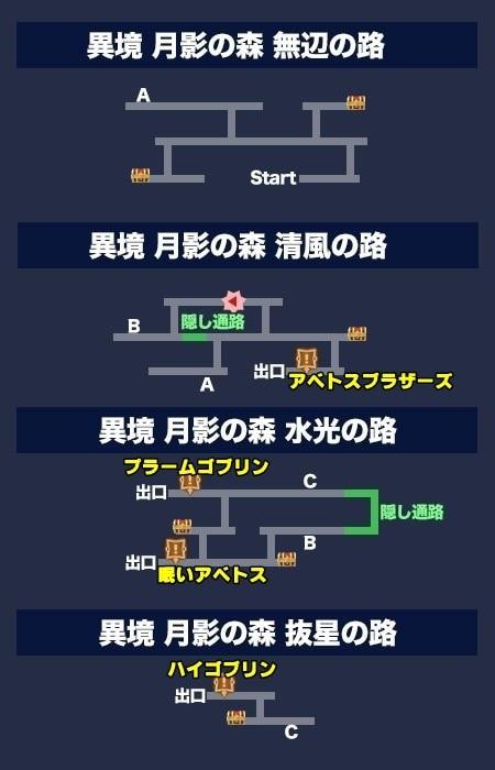 樹海の入り口_マップ