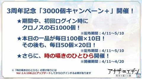 3周年記「3000個キャンペーン+」開催