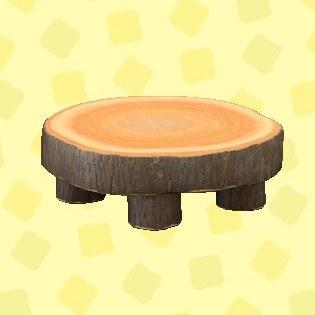 まるたのラウンドテーブル