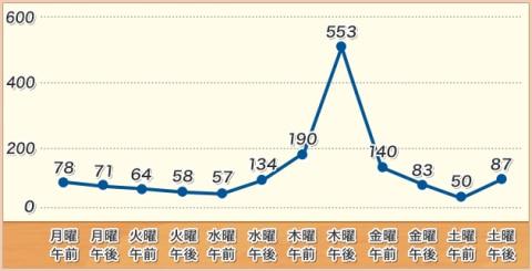 あつ 森 株価 変動 パターン