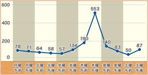森 株価 変動 あつ