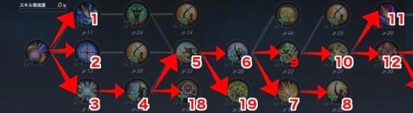 レンジャー双剣1