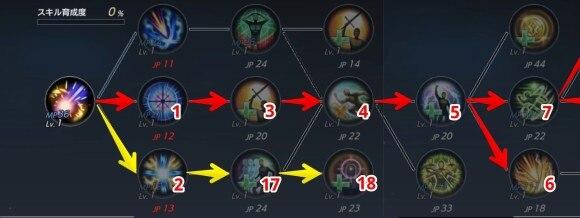 レンジャー槍1スキルボード