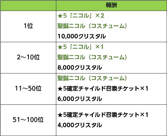 ce14036b