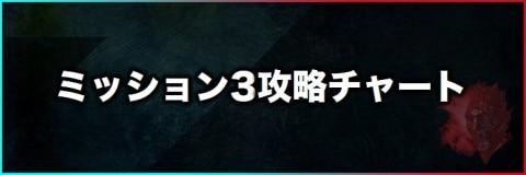 ミッション3(空飛ぶ狩人)攻略チャート