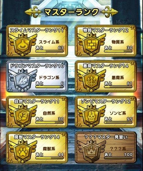 マスターランクはレベル11以上でゴールド化する
