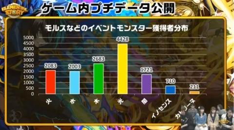 生放送31