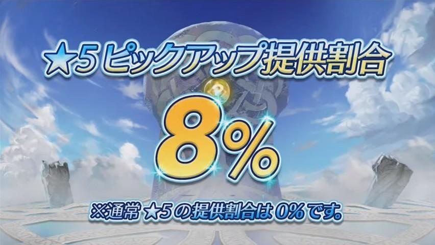 星5確率8%