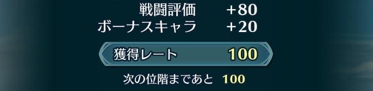 獲得レート