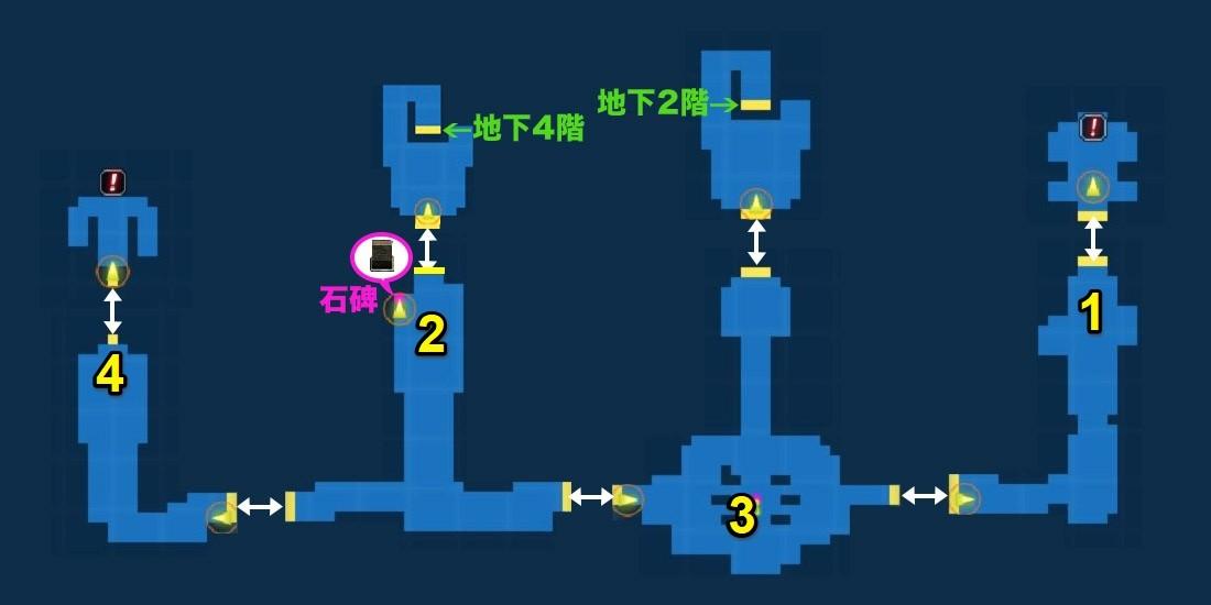 古代遺跡3宝箱マップ