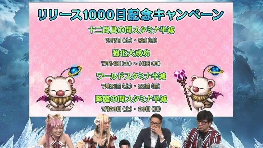 リリース1000日キャンペーン