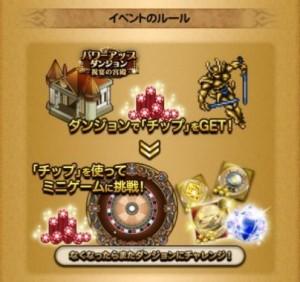 ミニゲーム-祝宴の遊戯-