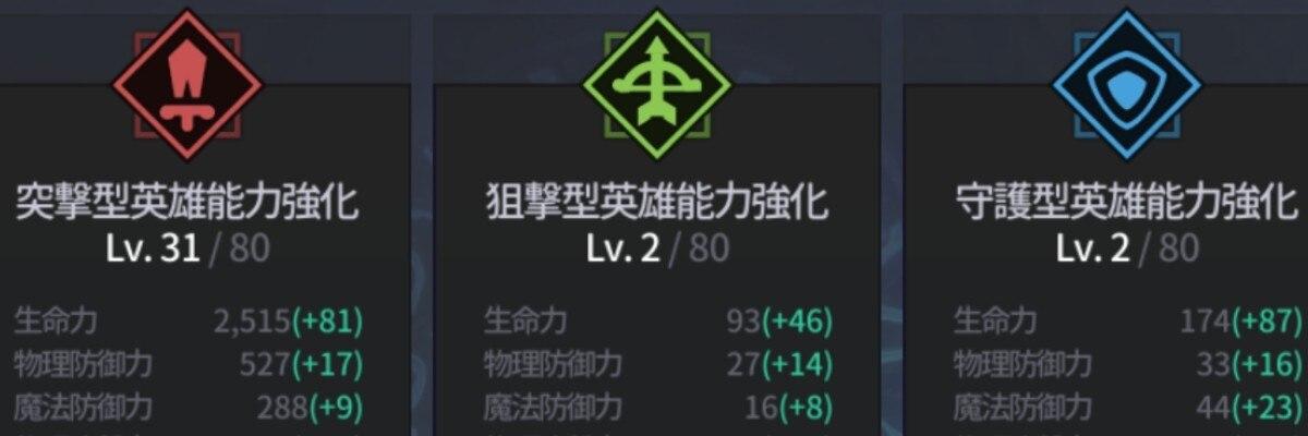 $R28E9BO