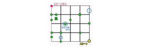 ステージ1マップ