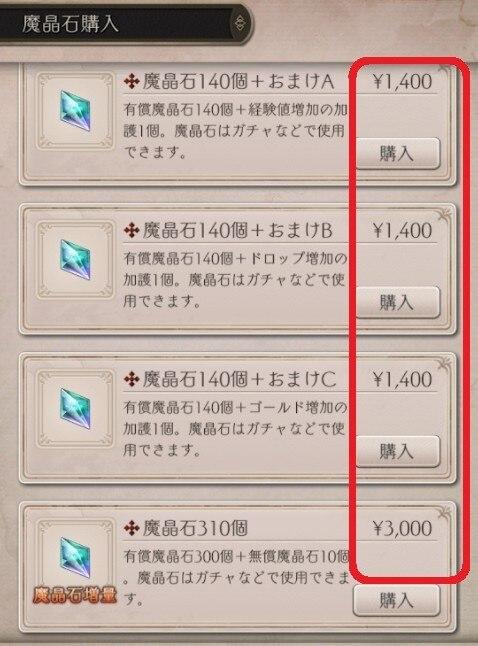 シノアリス 課金額