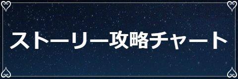 ストーリー最速攻略チャート【全体マップ付き】