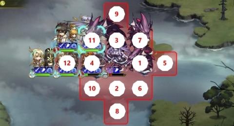 敵のAI行動:攻撃対象の優先順位