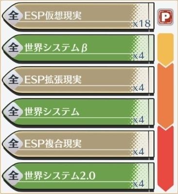 「超ESP仮説」