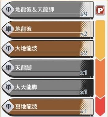 気符「地龍天龍脚」_ブースト