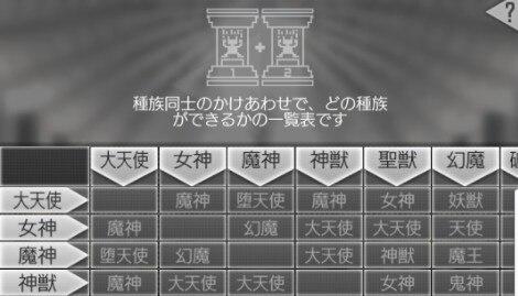 合体表と組み合わせの一覧・逆引き【霊鳥追加】