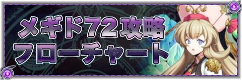 メギド72攻略フローチャート【ゲーム進行に詰まったら確認】
