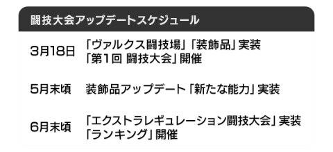 闘技大会アップデートスケジュール
