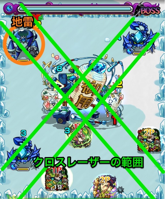ZENIGATAボス1ステージ目