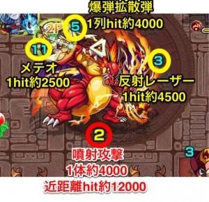 火・修羅場ボス攻撃パターン