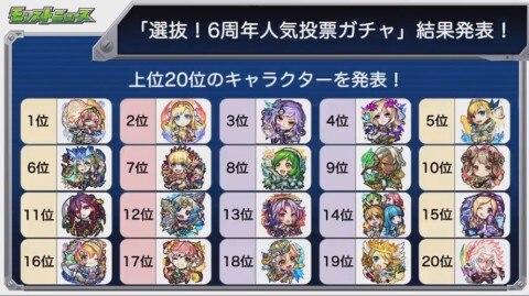 ファン玉の入手方法と使い道【6周年記念イベント】
