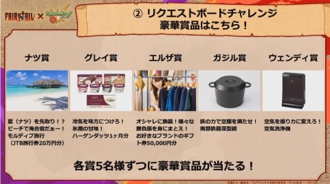 リクエストボードチャレンジ賞品一覧