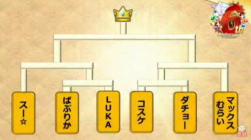 パズドラレーダーバトルトーナメント(6周年生放送)