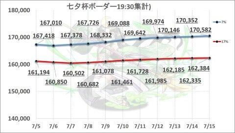 七夕杯ボーダー0519