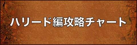 ハリード編オープニングイベント攻略チャート