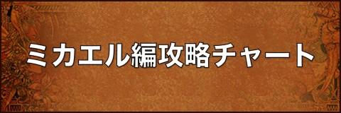 ミカエル編オープニングイベント攻略チャート