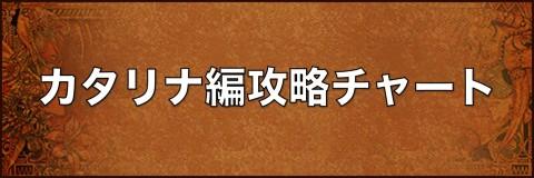 カタリナ編オープニングイベント攻略チャート