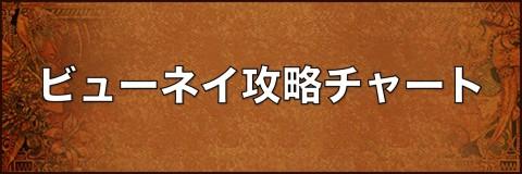 ビューネイ攻略チャート