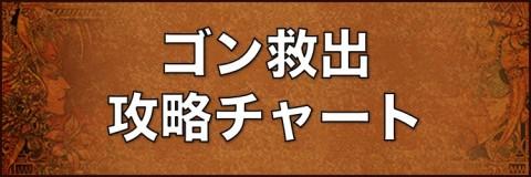 魔王殿イベント|ゴン救出攻略チャート