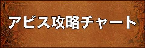 アビス攻略チャート【ラストダンジョン】