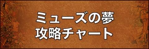 ミューズの夢攻略チャート