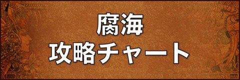 腐海攻略チャート
