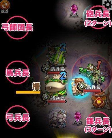 徐庶降臨ステージ4