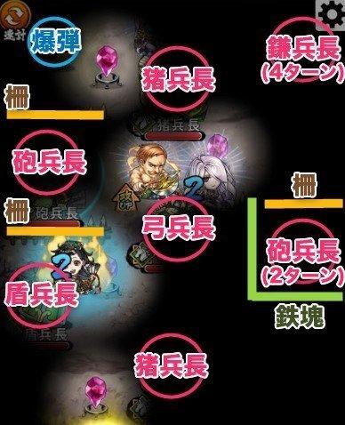 徐庶降臨ステージ3