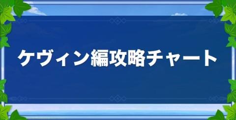 ケヴィン編のオープニングイベント攻略チャート