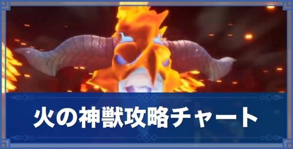 火の神獣ザンビエ攻略チャート