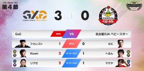G×Gの勝利
