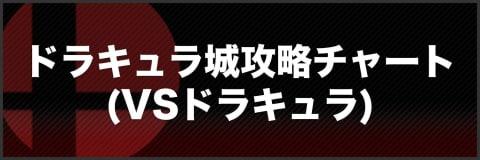 ドラキュラ城攻略チャートとマップ【灯火の星/闇の世界】