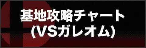 基地(ガレオム)攻略チャートとマップ【灯火の星/光の世界】