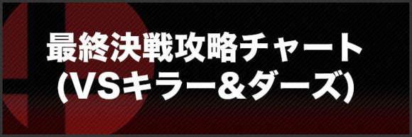 最終決戦攻略チャートとマップ【灯火の星/闇の世界】