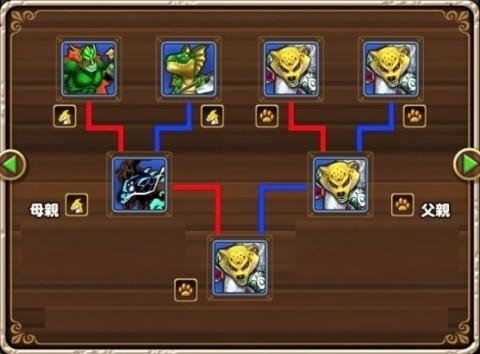 ギュメイの家系図