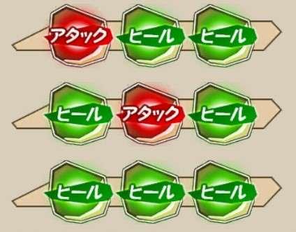 エールデのレーン構成